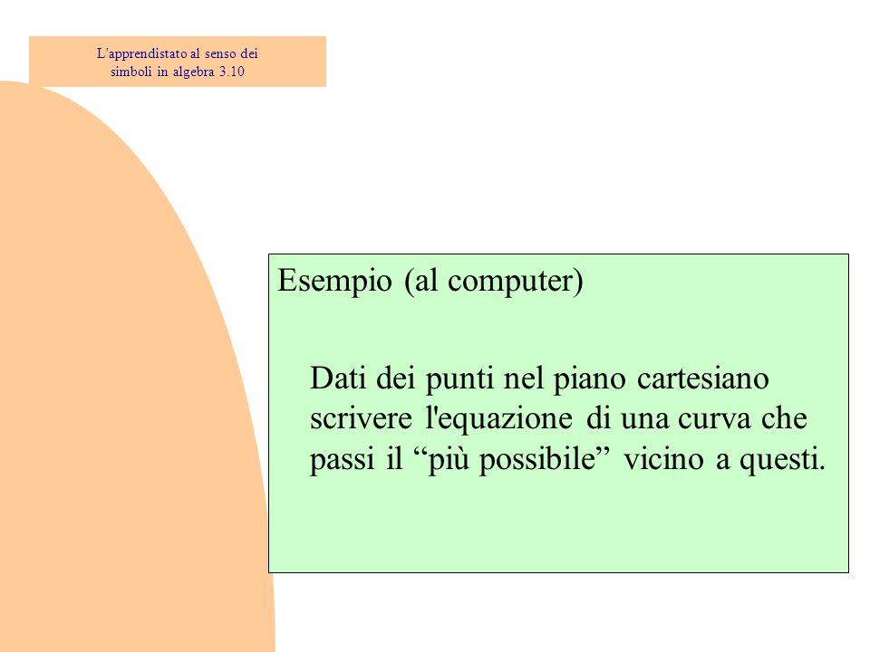 """Esempio (al computer) Dati dei punti nel piano cartesiano scrivere l'equazione di una curva che passi il """"più possibile"""" vicino a questi. L'apprendist"""