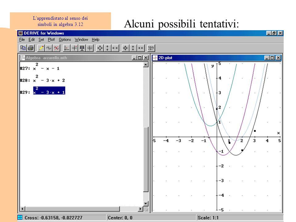 Alcuni possibili tentativi: L'apprendistato al senso dei simboli in algebra 3.12