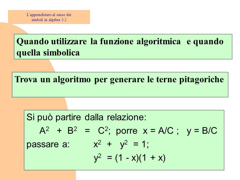 Si può partire dalla relazione: A 2 + B 2 = C 2 ; porre x = A/C ; y = B/C passare a: x 2 + y 2 = 1; y 2 = (1 - x)(1 + x) Trova un algoritmo per generare le terne pitagoriche Quando utilizzare la funzione algoritmica e quando quella simbolica L apprendistato al senso dei simboli in algebra 3.2