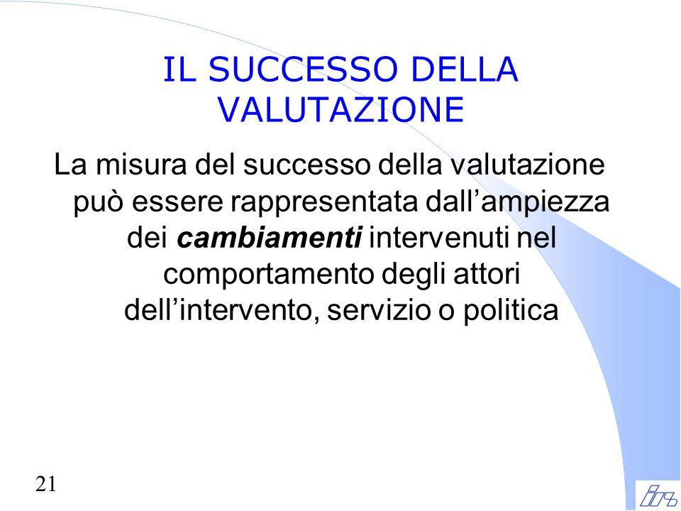 21 IL SUCCESSO DELLA VALUTAZIONE La misura del successo della valutazione può essere rappresentata dall'ampiezza dei cambiamenti intervenuti nel compo