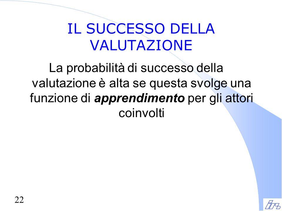 22 IL SUCCESSO DELLA VALUTAZIONE La probabilità di successo della valutazione è alta se questa svolge una funzione di apprendimento per gli attori coi