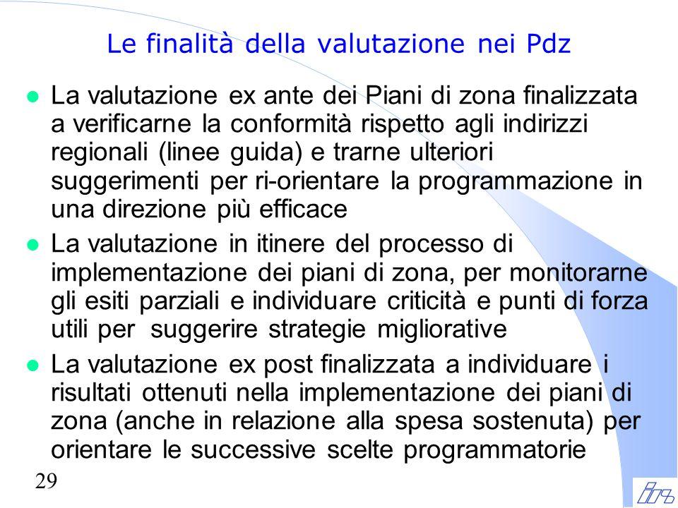 29 Le finalità della valutazione nei Pdz l La valutazione ex ante dei Piani di zona finalizzata a verificarne la conformità rispetto agli indirizzi re
