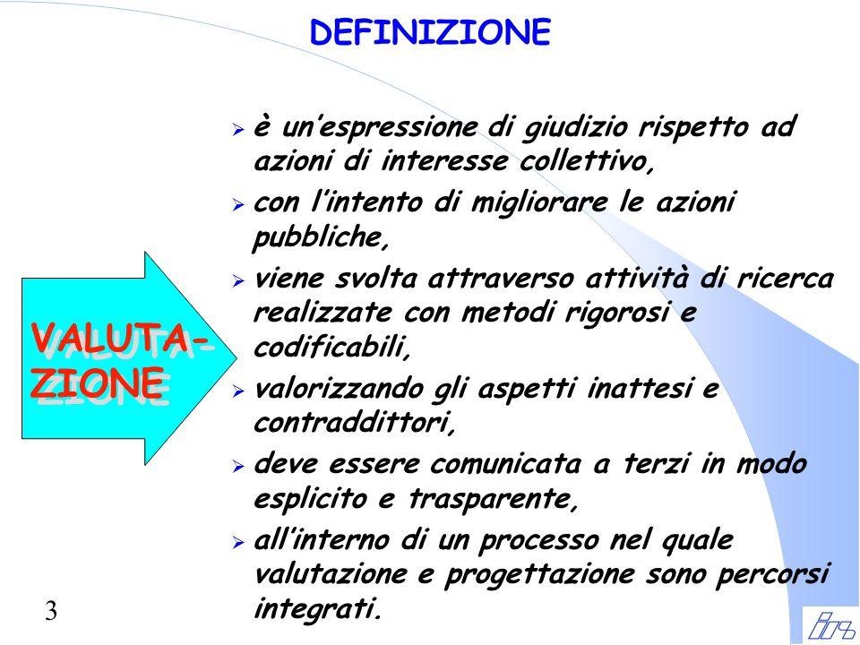 3 DEFINIZIONE  è un'espressione di giudizio rispetto ad azioni di interesse collettivo,  con l'intento di migliorare le azioni pubbliche,  viene sv