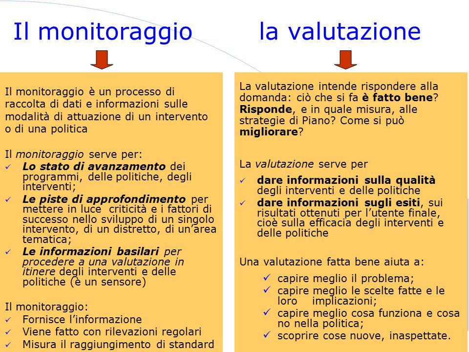 57 Il monitoraggio la valutazione Il monitoraggio è un processo di raccolta di dati e informazioni sulle modalità di attuazione di un intervento o di