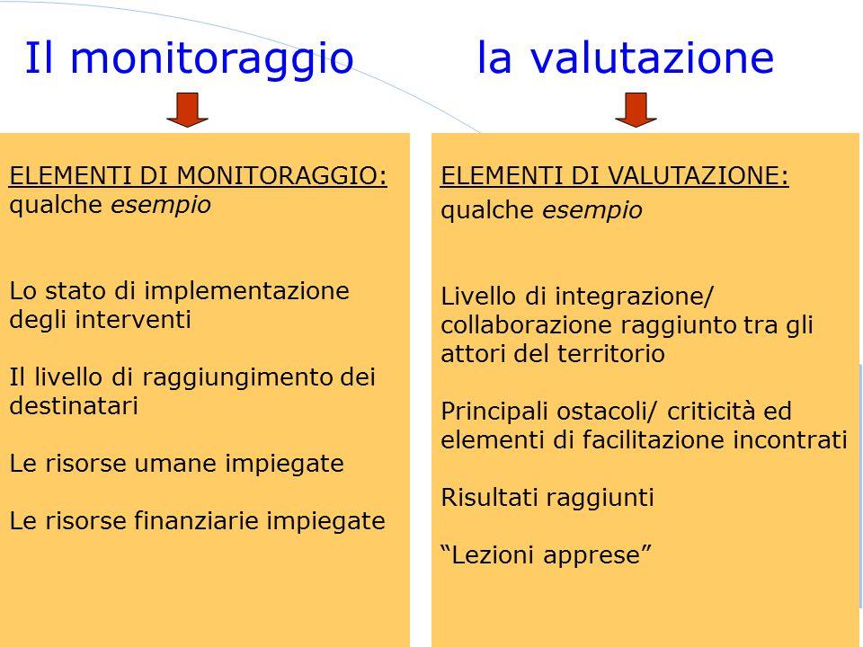 58 Il monitoraggio la valutazione ELEMENTI DI MONITORAGGIO: qualche esempio Lo stato di implementazione degli interventi Il livello di raggiungimento