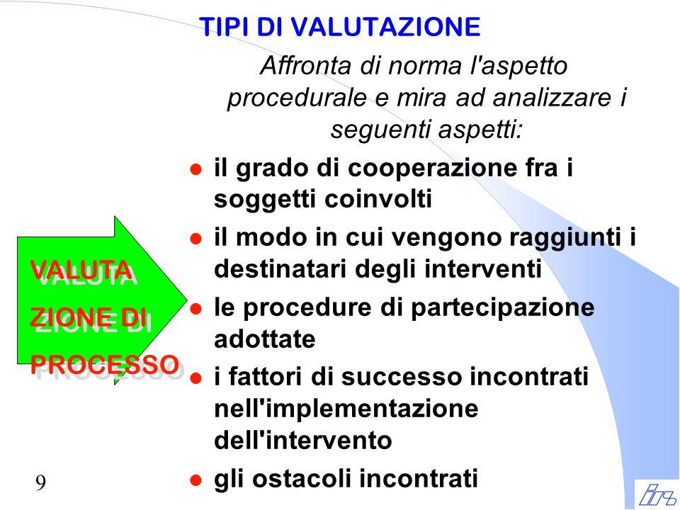 9 TIPI DI VALUTAZIONE Affronta di norma l'aspetto procedurale e mira ad analizzare i seguenti aspetti: l il grado di cooperazione fra i soggetti coinv