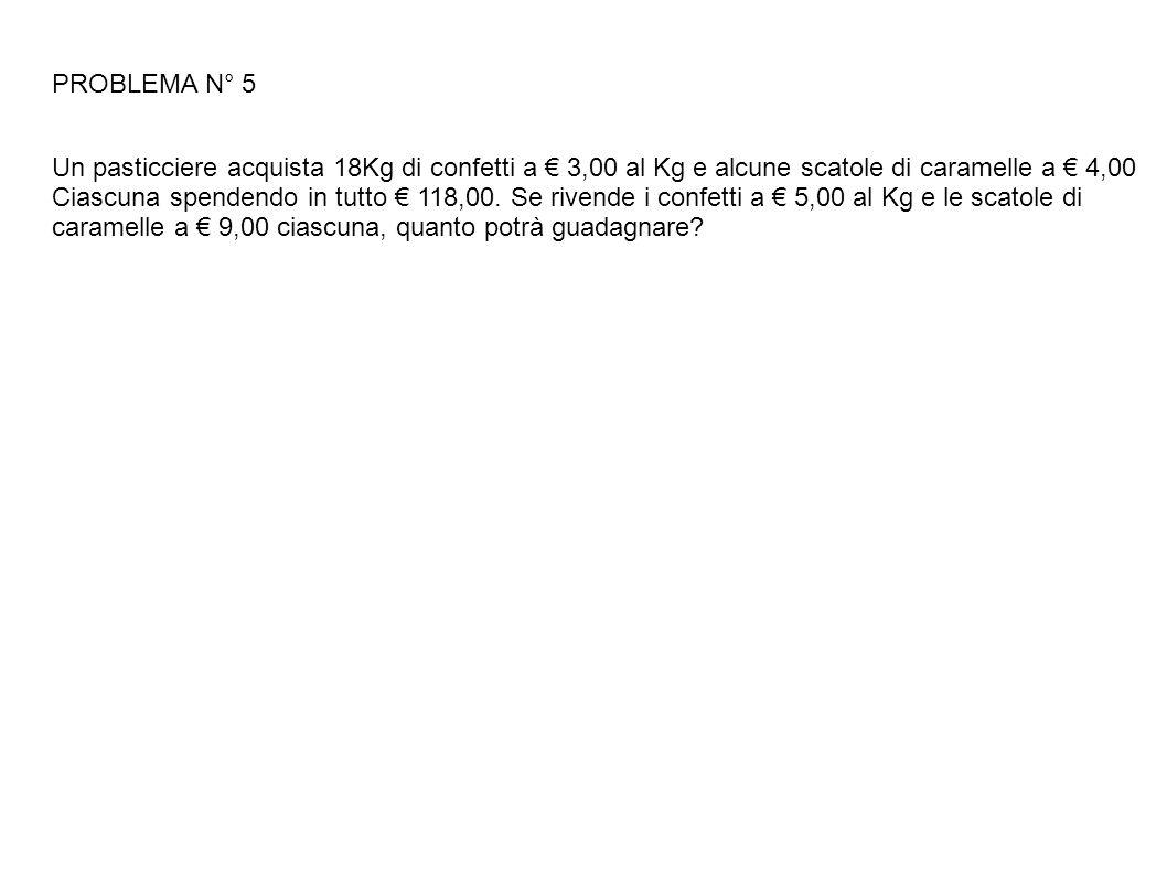 DATI INCOGNITA Peso confetti = 18Kg Costo confetti = € 3,00 al Kg Costo scatole caramelle = € 4,00 ciascuna Spesa totale = € 118,00 Ricavo confetti = € 5,00 al Kg Ricavo scatole caramelle = € 9,00 ciascuna Guadagno 18 x 3,00 = 54,00 euro (spesa per confetti) 118,00 – 54,00 = 64,00 euro (spesa per scatole caramelle) 64,00 : 4,00 = 16 (n° di scatole di caramelle) 18 x 5 = 90,00 euro (ricavo per confetti) 16 x 9 = 144,00 euro (ricavo per scatole di caramelle) 90,00 + 144,00 = 234,00 euro (ricavo totale) 234,00 – 118,00 = 116,00 euro (guadagno) GUADAGNO = RICAVO - SPESA {[(118-18x3):4x9]+18x5}-118