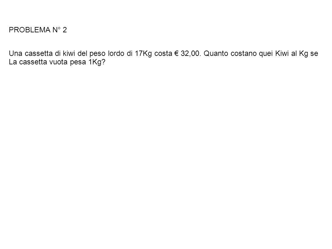 DATI INCOGNITA Peso lordo cassetta = 17 Kg Costo Kiwi al Kg Costo cassetta = € 32,00 Peso cassetta vuota = 1 Kg PESO LORDO = PESO NETTO + TARA 17 – 1 = 16Kg (peso netto cassetta) 32 : 16 = 2,00 euro (costo kiwi al Kg)