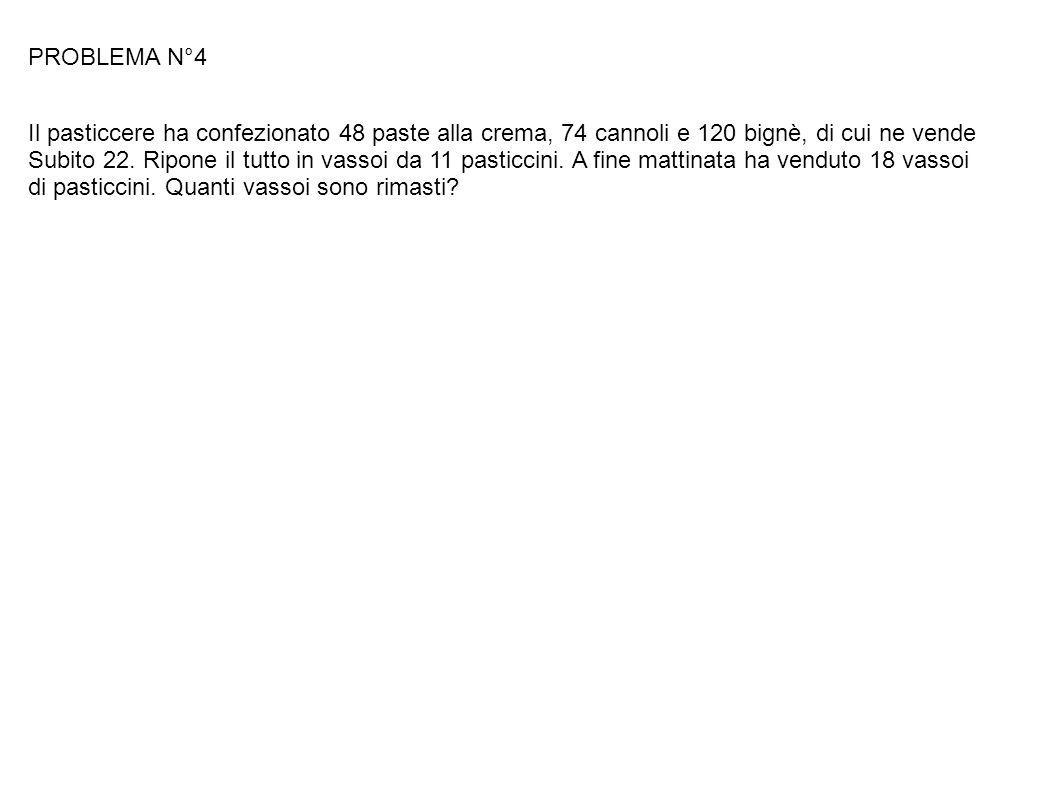 DATI INCOGNITA 48=n°paste alla crema 74=n°cannoli 120=n°bignè 22=n°bignè venduti 11=n°di pasticcini per vassoio 18=n°vassoi venduti Quanti vassoi sono rimasti.