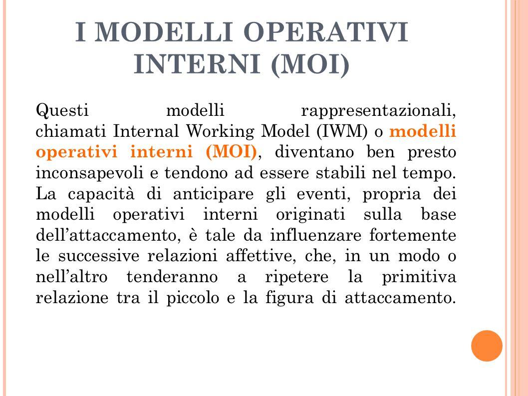 I MODELLI OPERATIVI INTERNI (MOI) Questi modelli rappresentazionali, chiamati Internal Working Model (IWM) o modelli operativi interni (MOI), diventan