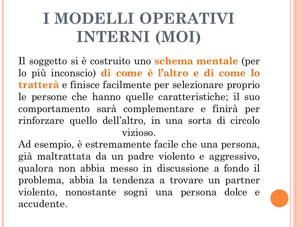 I MODELLI OPERATIVI INTERNI (MOI) Il soggetto si è costruito uno schema mentale (per lo più inconscio) di come è l'altro e di come lo tratterà e finis