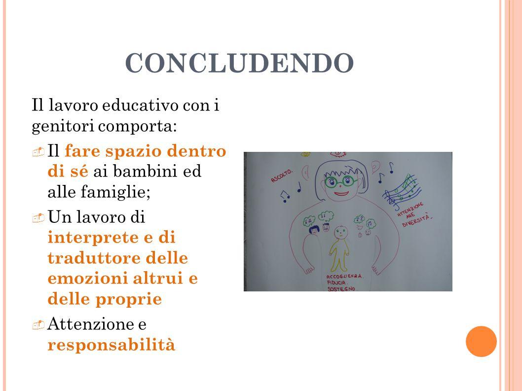 CONCLUDENDO Il lavoro educativo con i genitori comporta:  Il fare spazio dentro di sé ai bambini ed alle famiglie;  Un lavoro di interprete e di tra