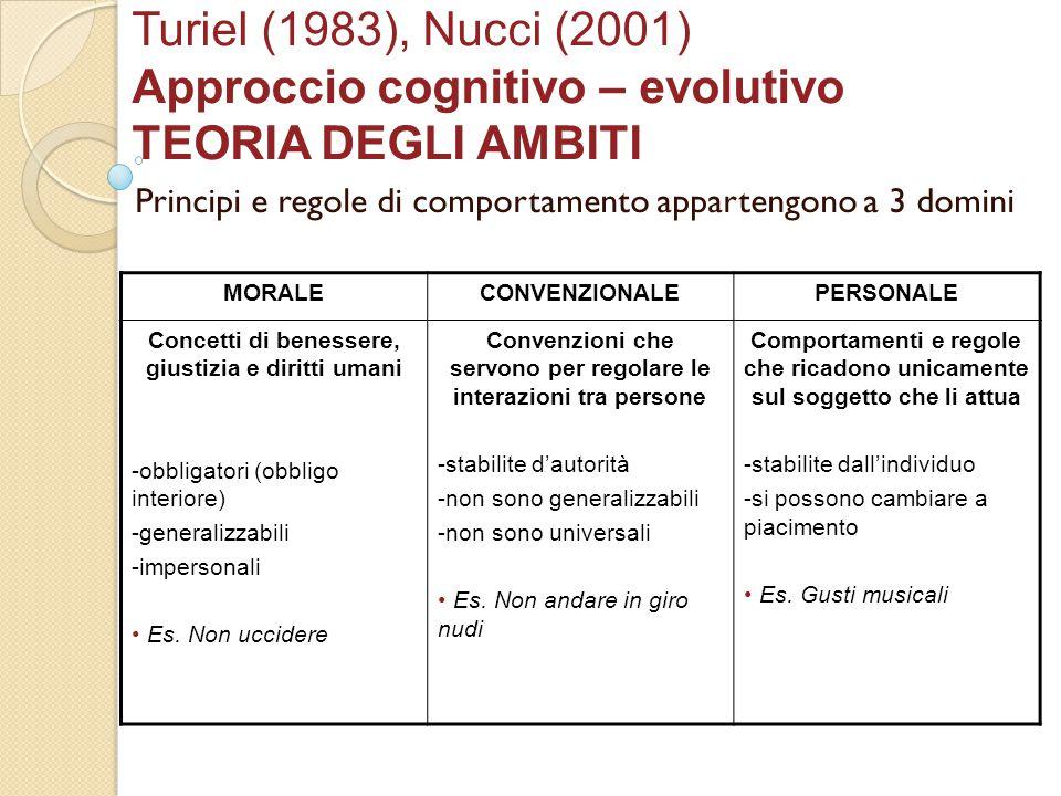 Turiel (1983), Nucci (2001) Approccio cognitivo – evolutivo TEORIA DEGLI AMBITI Principi e regole di comportamento appartengono a 3 domini MORALECONVE