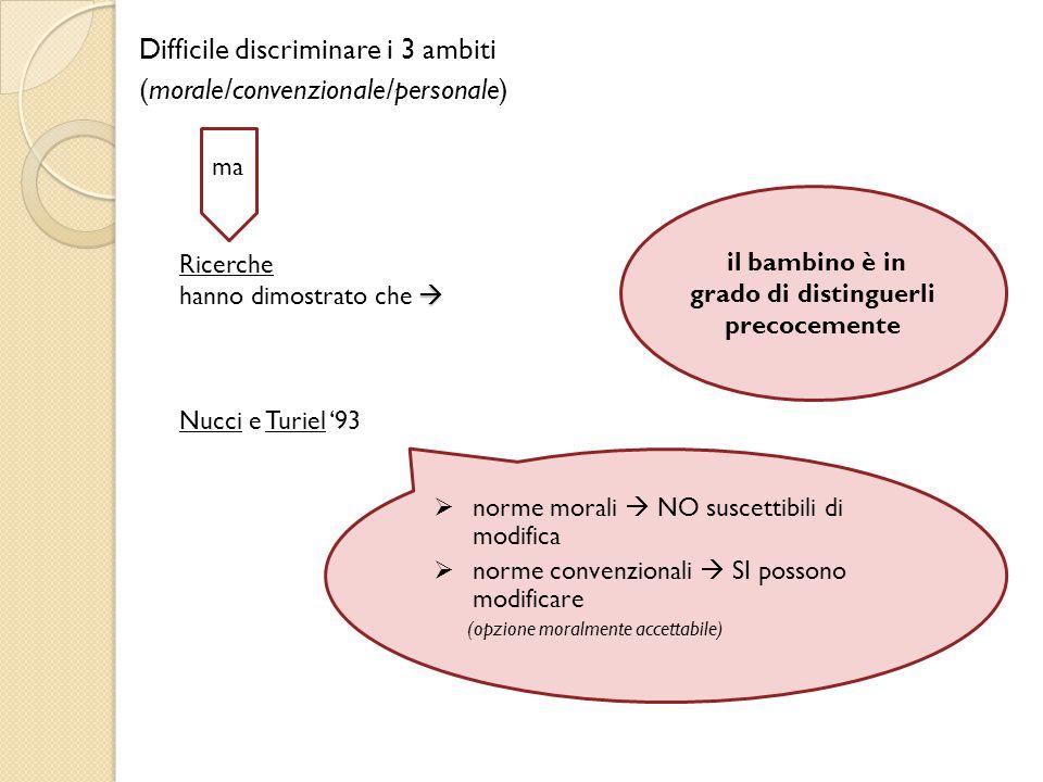 Difficile discriminare i 3 ambiti (morale/convenzionale/personale) ma  Ricerche hanno dimostrato che  Nucci e Turiel '93  norme morali  NO suscett