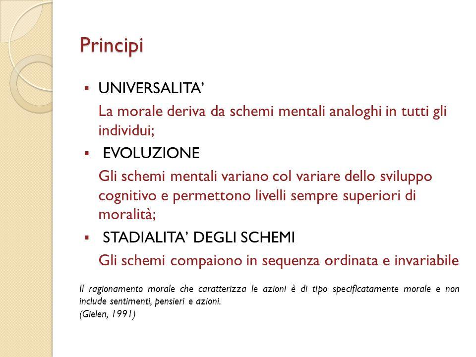 Principi  UNIVERSALITA' La morale deriva da schemi mentali analoghi in tutti gli individui;  EVOLUZIONE Gli schemi mentali variano col variare dello