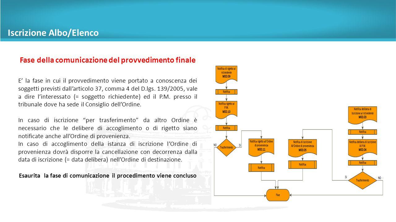 Fase della comunicazione del provvedimento finale E' la fase in cui il provvedimento viene portato a conoscenza dei soggetti previsti dall'articolo 37, comma 4 del D.lgs.