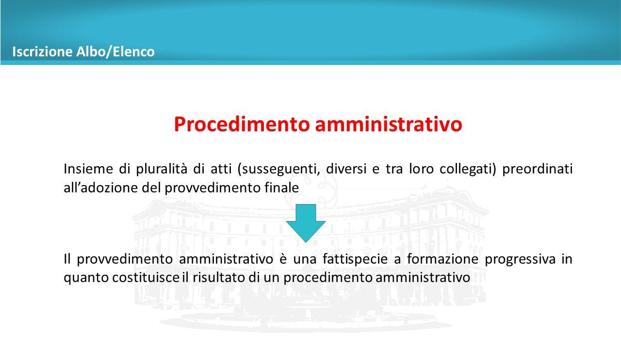 Fonti normative Legge 7 agosto 1990, n.
