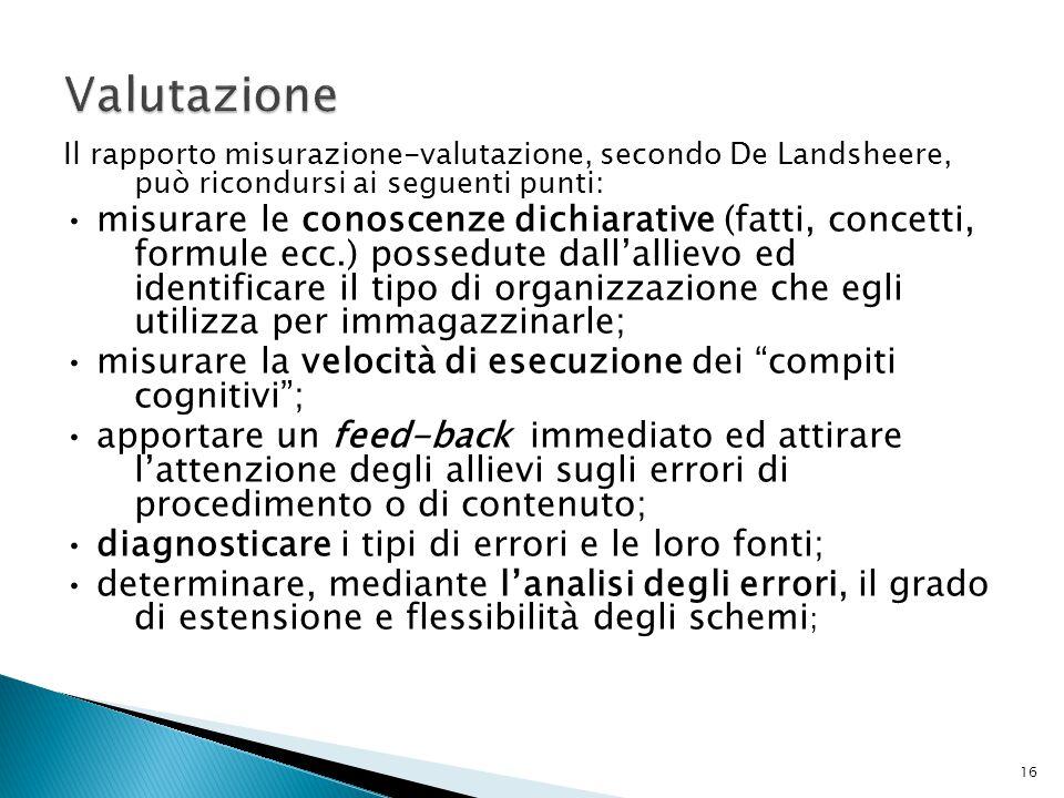 Il rapporto misurazione-valutazione, secondo De Landsheere, può ricondursi ai seguenti punti: misurare le conoscenze dichiarative (fatti, concetti, fo