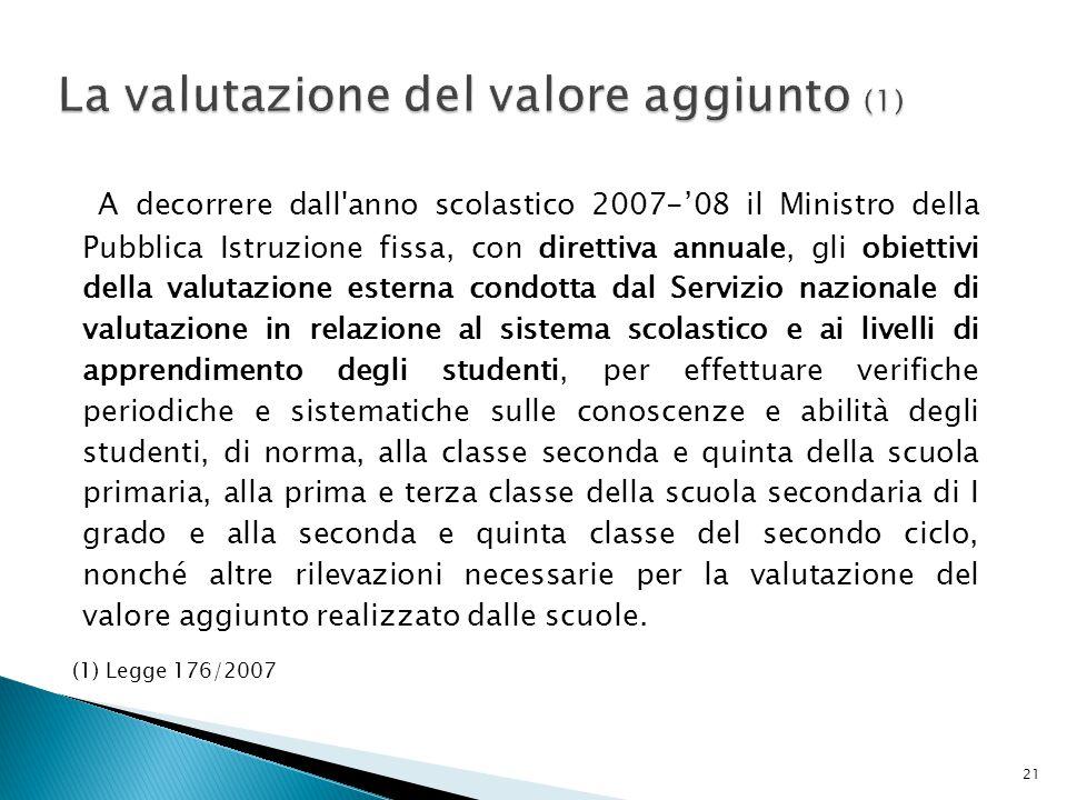 A decorrere dall'anno scolastico 2007-'08 il Ministro della Pubblica Istruzione fissa, con direttiva annuale, gli obiettivi della valutazione esterna
