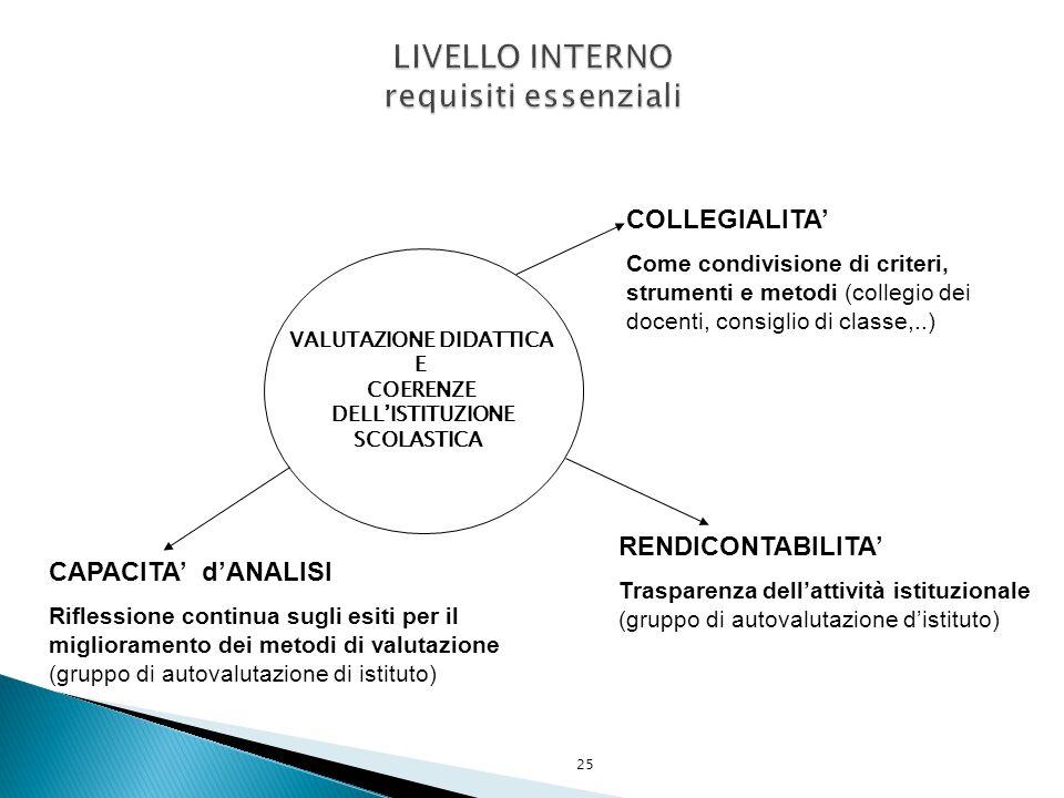 25 VALUTAZIONE DIDATTICA E COERENZE DELL'ISTITUZIONE SCOLASTICA COLLEGIALITA' Come condivisione di criteri, strumenti e metodi (collegio dei docenti,
