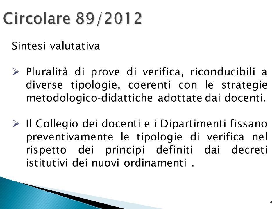 9 Circolare 89/2012 Sintesi valutativa  Pluralità di prove di verifica, riconducibili a diverse tipologie, coerenti con le strategie metodologico-did