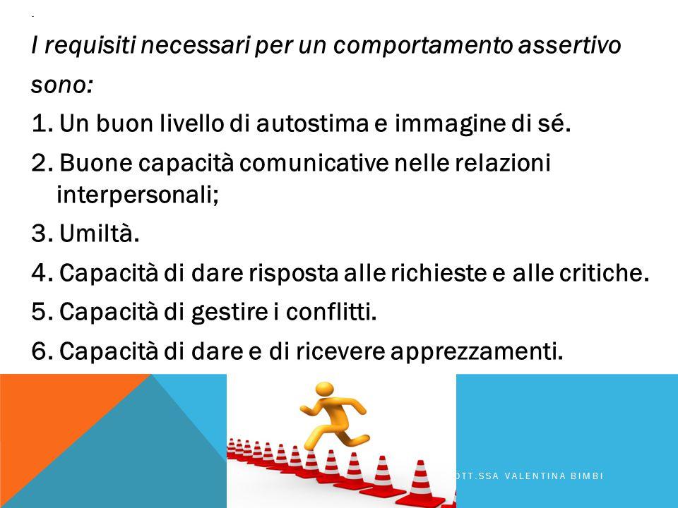 L'assertività non è una caratteristica assoluta e costante di un individuo; oggi possiamo essere assertivi e domani completamente passivi o aggressivi