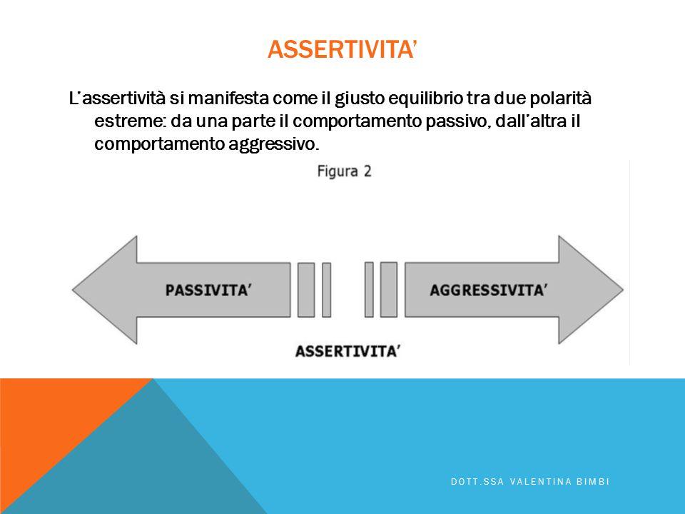ASSERTIVITA' L'assertività si manifesta come il giusto equilibrio tra due polarità estreme: da una parte il comportamento passivo, dall'altra il comportamento aggressivo.