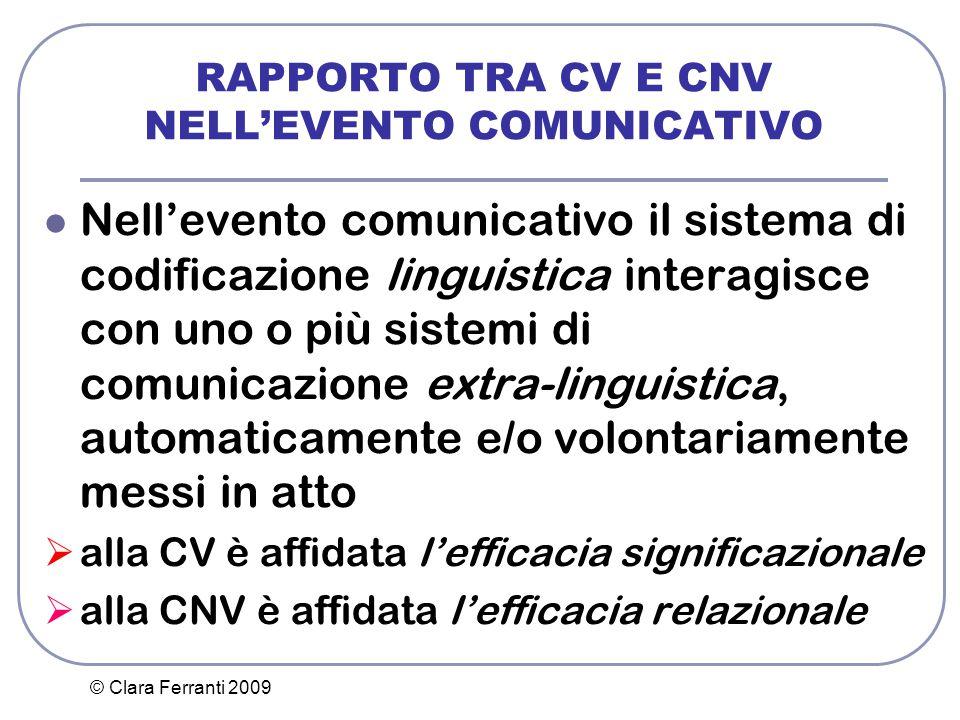 © Clara Ferranti 2009 RAPPORTO TRA CV E CNV NELL'EVENTO COMUNICATIVO Nell'evento comunicativo il sistema di codificazione linguistica interagisce con