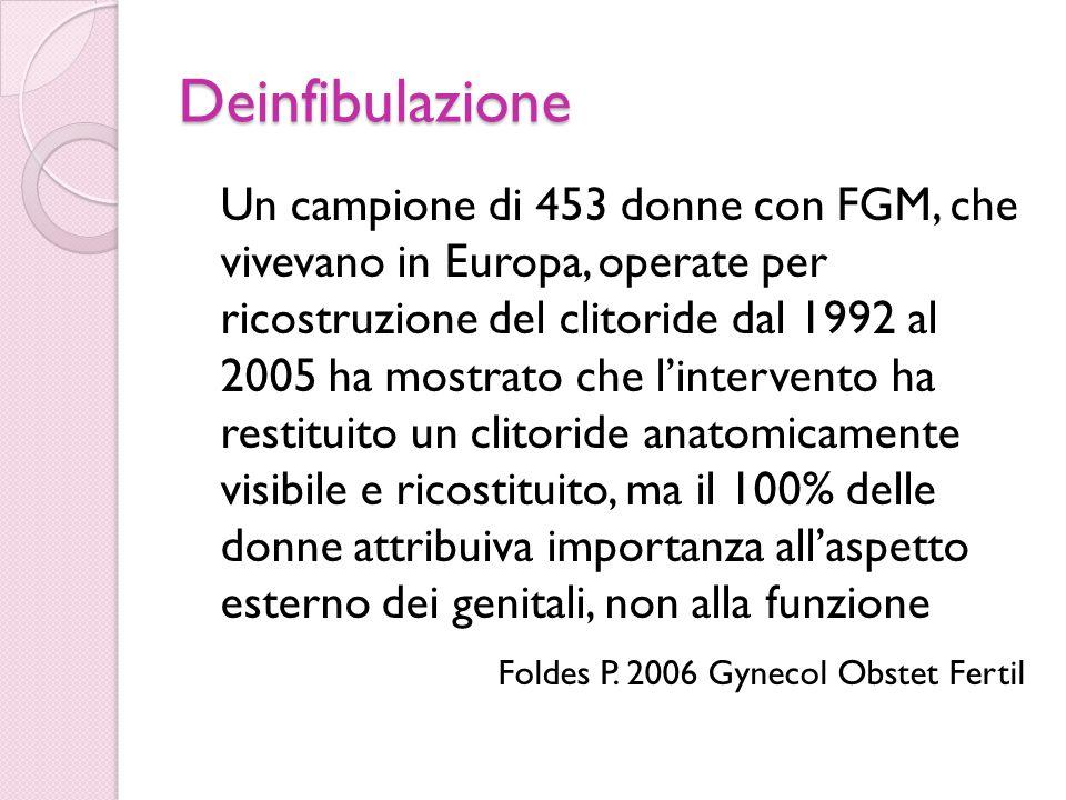 Deinfibulazione Un campione di 453 donne con FGM, che vivevano in Europa, operate per ricostruzione del clitoride dal 1992 al 2005 ha mostrato che l'i