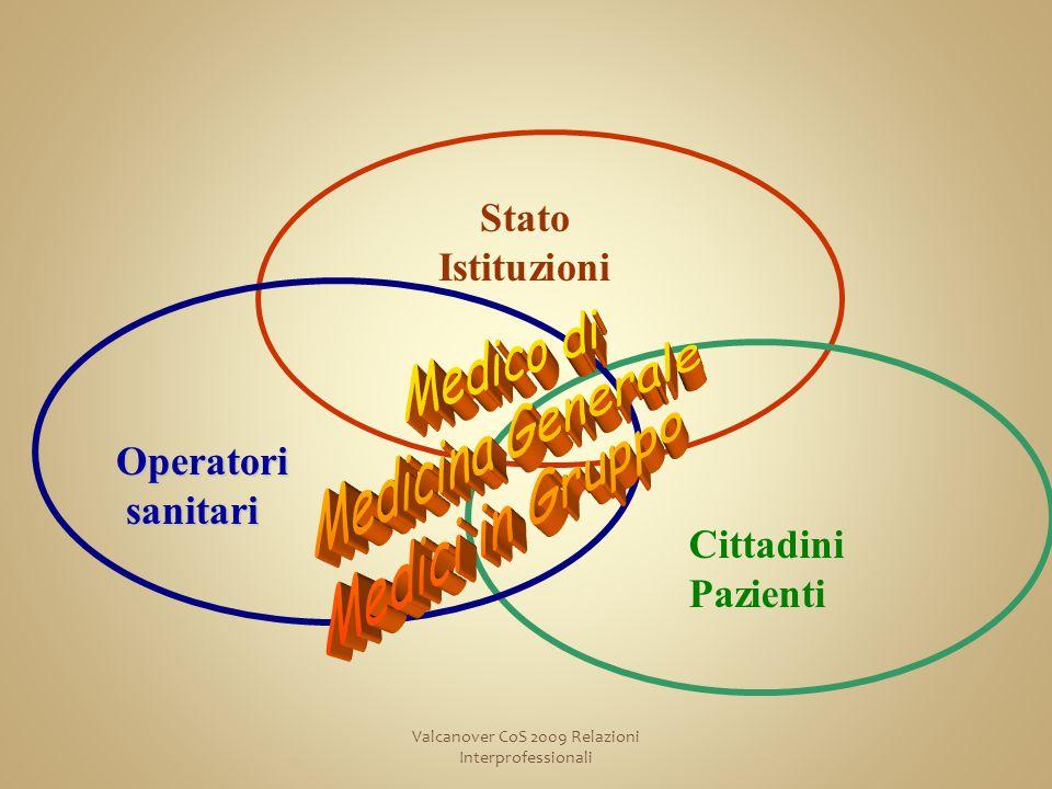 Stato Istituzioni Operatori sanitari sanitari Cittadini Pazienti