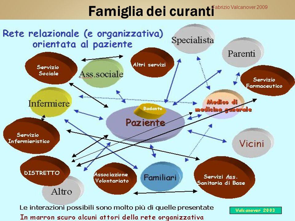 Valcanover CoS 2009 Relazioni Interprofessionali Famiglia dei curanti Fabrizio Valcanover 2009