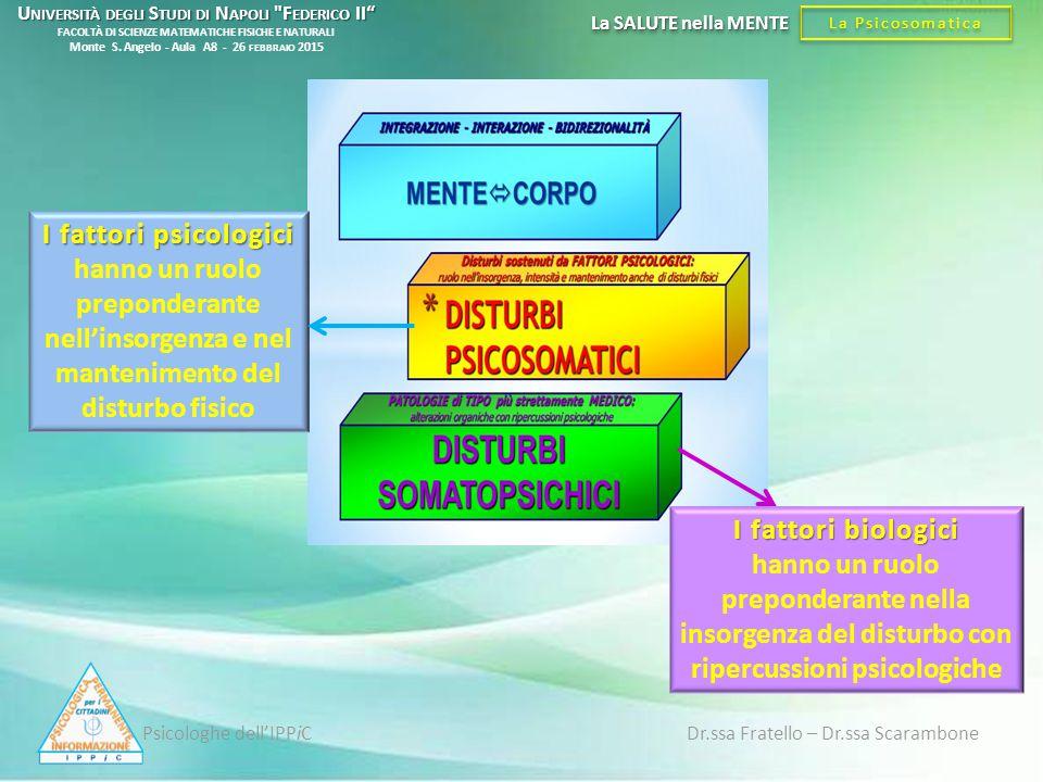 Psicologhe dell'IPPiC Dr.ssa Fratello – Dr.ssa Scarambone I fattori psicologici I fattori psicologici hanno un ruolo preponderante nell'insorgenza e n