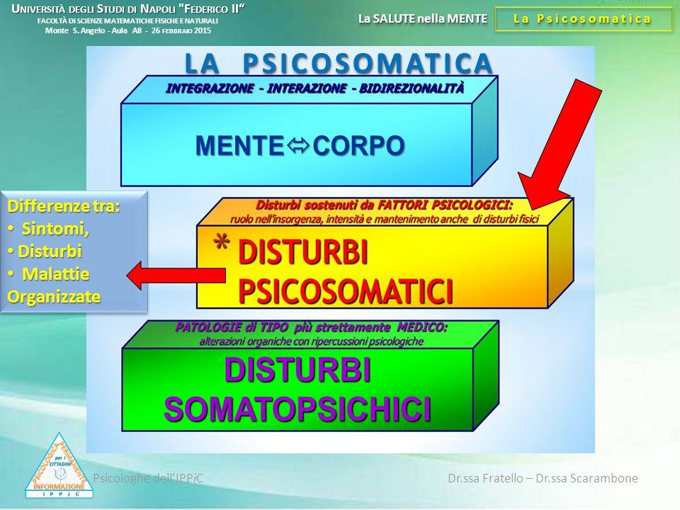 LA PSICOSOMATICA La SALUTE nella MENTE La Psicosomatica Psicologhe dell'IPPiC Dr.ssa Fratello – Dr.ssa Scarambone U NIVERSITÀ DEGLI S TUDI DI N APOLI
