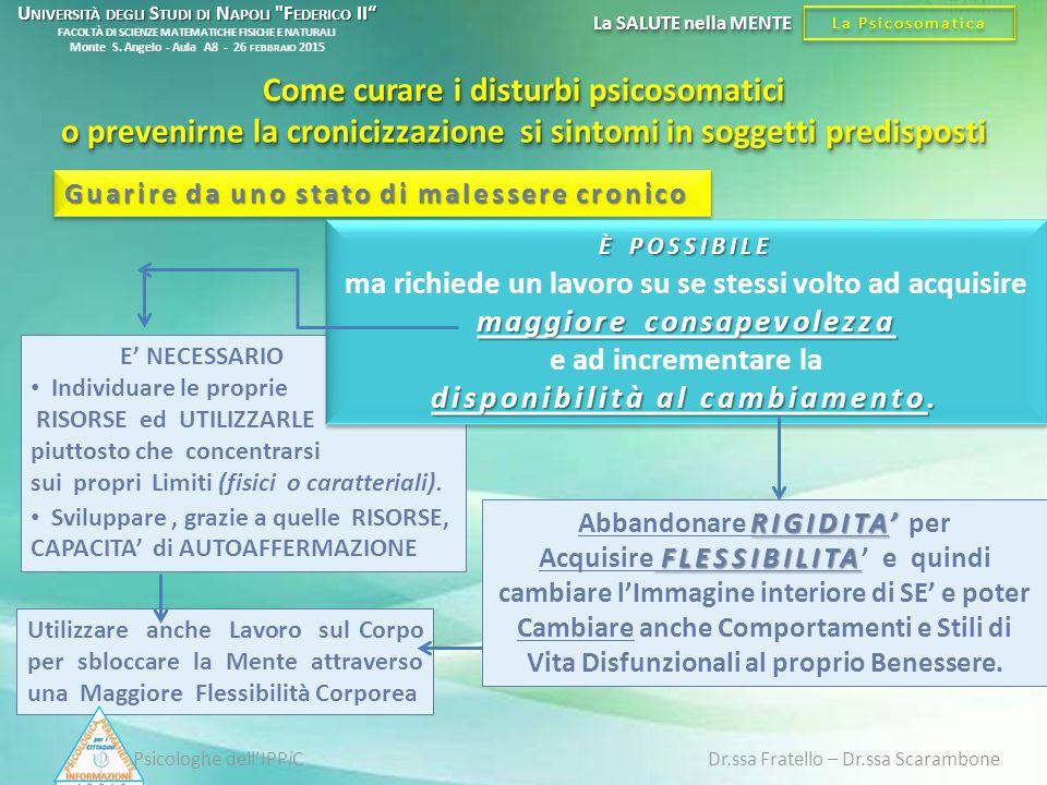 Come curare i disturbi psicosomatici o prevenirne la cronicizzazione si sintomi in soggetti predisposti Psicologhe dell'IPPiC Dr.ssa Fratello – Dr.ssa