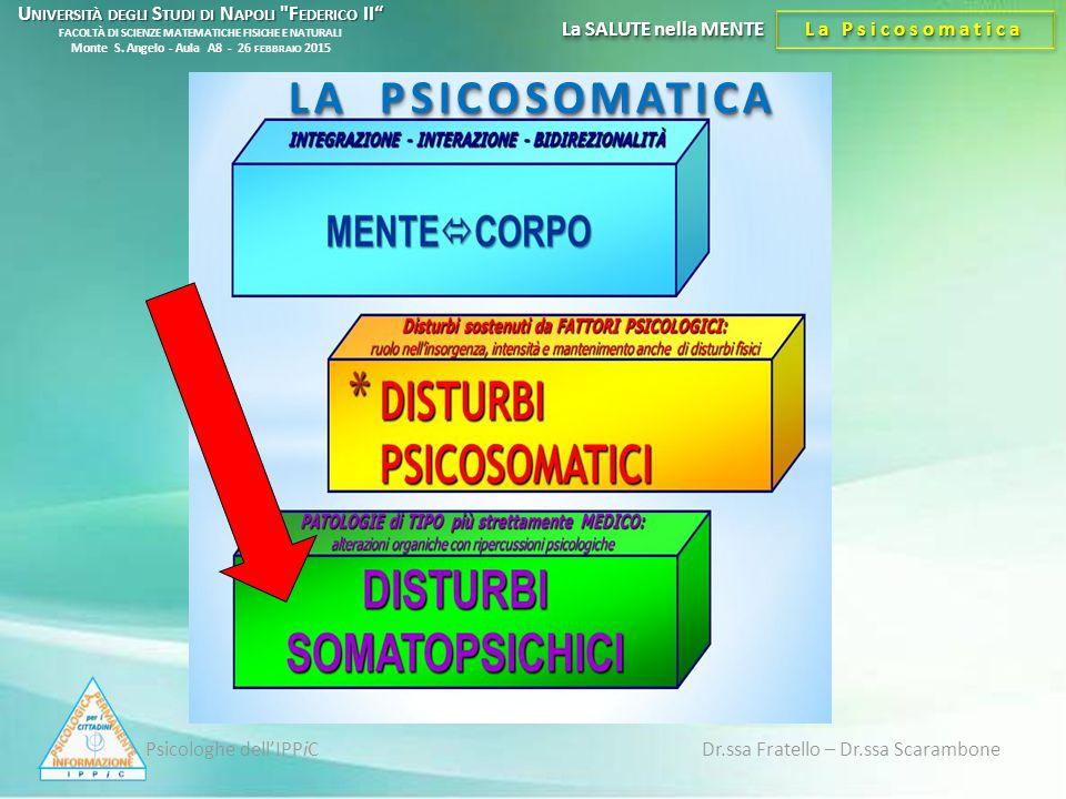 La SALUTE nella MENTE La Psicosomatica Psicologhe dell'IPPiC Dr.ssa Fratello – Dr.ssa Scarambone LA PSICOSOMATICA U NIVERSITÀ DEGLI S TUDI DI N APOLI