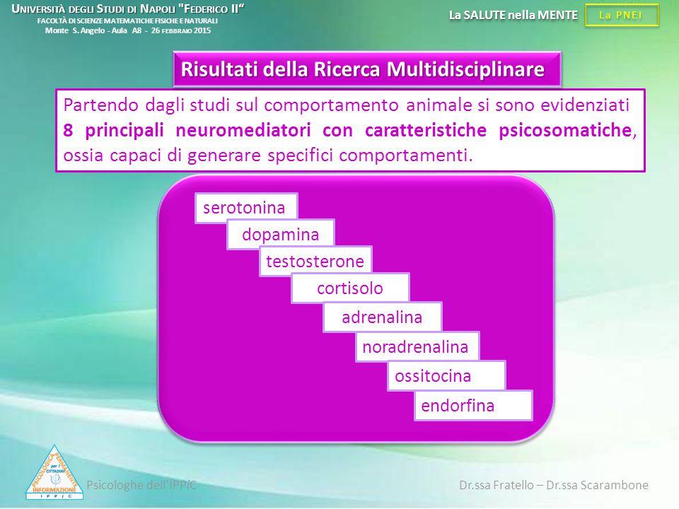 Psicologhe dell'IPPiC Dr.ssa Fratello – Dr.ssa Scarambone La PNEI La SALUTE nella MENTE Partendo dagli studi sul comportamento animale si sono evidenz