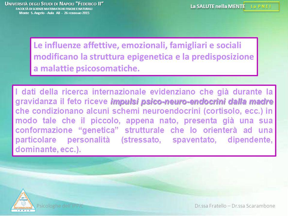 Psicologhe dell'IPPiC Dr.ssa Fratello – Dr.ssa Scarambone La PNEI La SALUTE nella MENTE impulsi psico-neuro-endocrini dalla madre I dati della ricerca