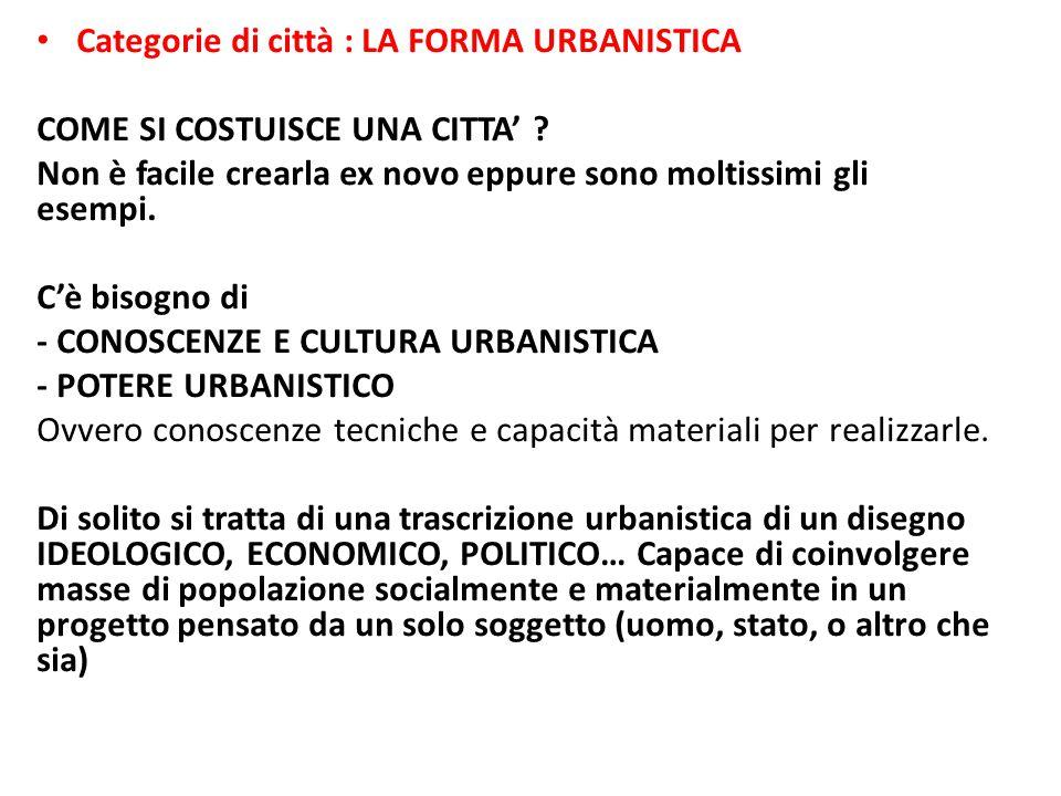 Categorie di città : LA FORMA URBANISTICA COME SI COSTUISCE UNA CITTA' .