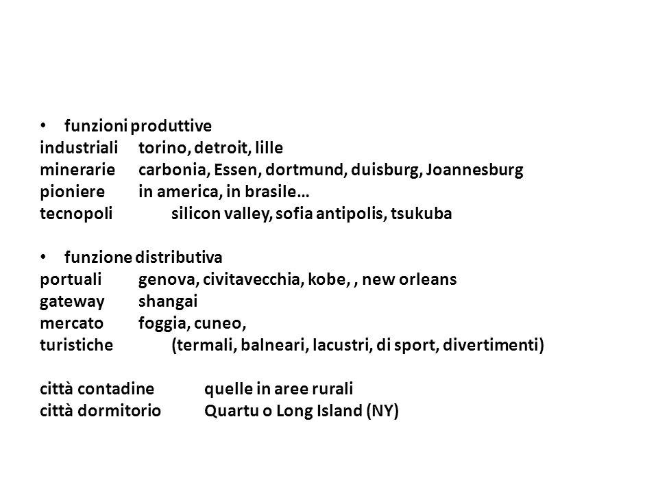 funzioni produttive industrialitorino, detroit, lille minerariecarbonia, Essen, dortmund, duisburg, Joannesburg pionierein america, in brasile… tecnopolisilicon valley, sofia antipolis, tsukuba funzione distributiva portualigenova, civitavecchia, kobe,, new orleans gatewayshangai mercatofoggia, cuneo, turistiche(termali, balneari, lacustri, di sport, divertimenti) città contadinequelle in aree rurali città dormitorioQuartu o Long Island (NY)