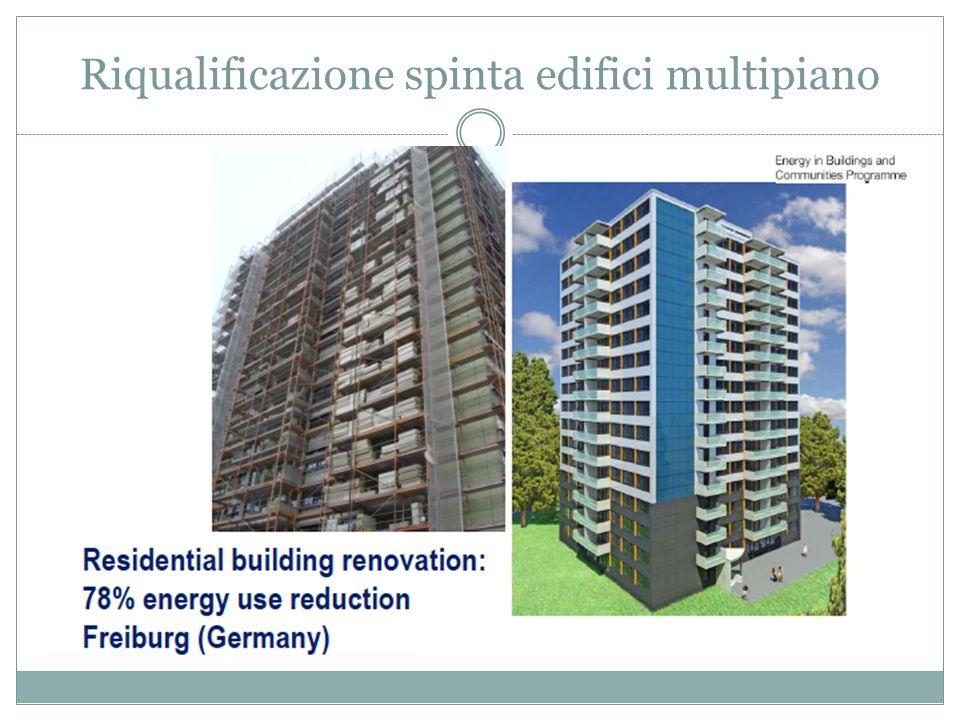 Riqualificazione spinta edifici multipiano
