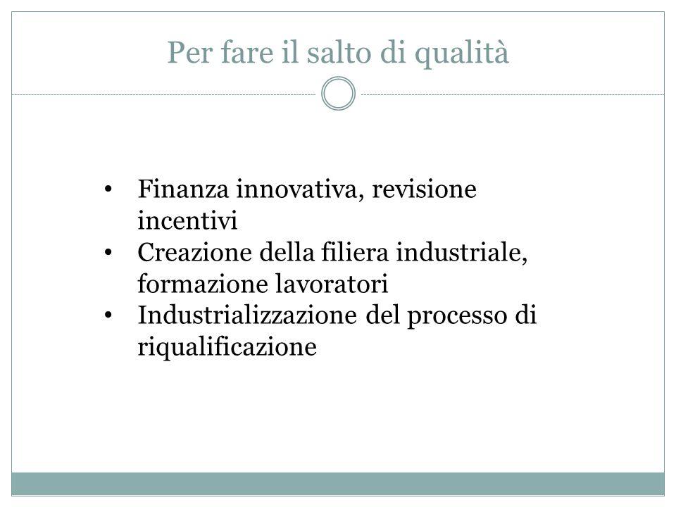 Per fare il salto di qualità Finanza innovativa, revisione incentivi Creazione della filiera industriale, formazione lavoratori Industrializzazione del processo di riqualificazione