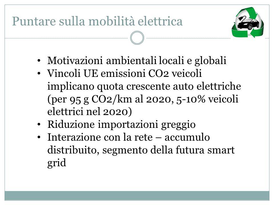 Puntare sulla mobilità elettrica Motivazioni ambientali locali e globali Vincoli UE emissioni CO2 veicoli implicano quota crescente auto elettriche (per 95 g CO2/km al 2020, 5-10% veicoli elettrici nel 2020) Riduzione importazioni greggio Interazione con la rete – accumulo distribuito, segmento della futura smart grid