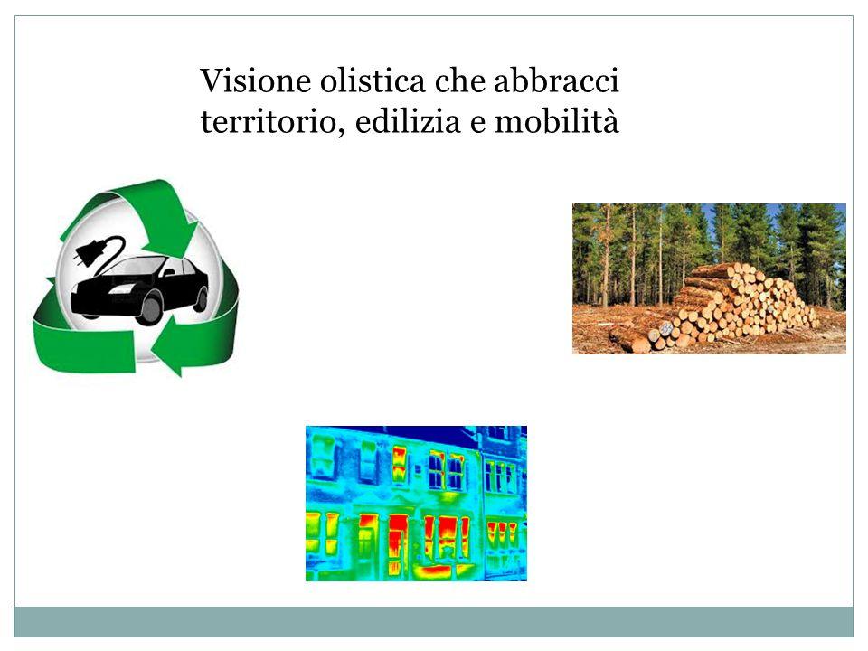 Visione olistica che abbracci territorio, edilizia e mobilità
