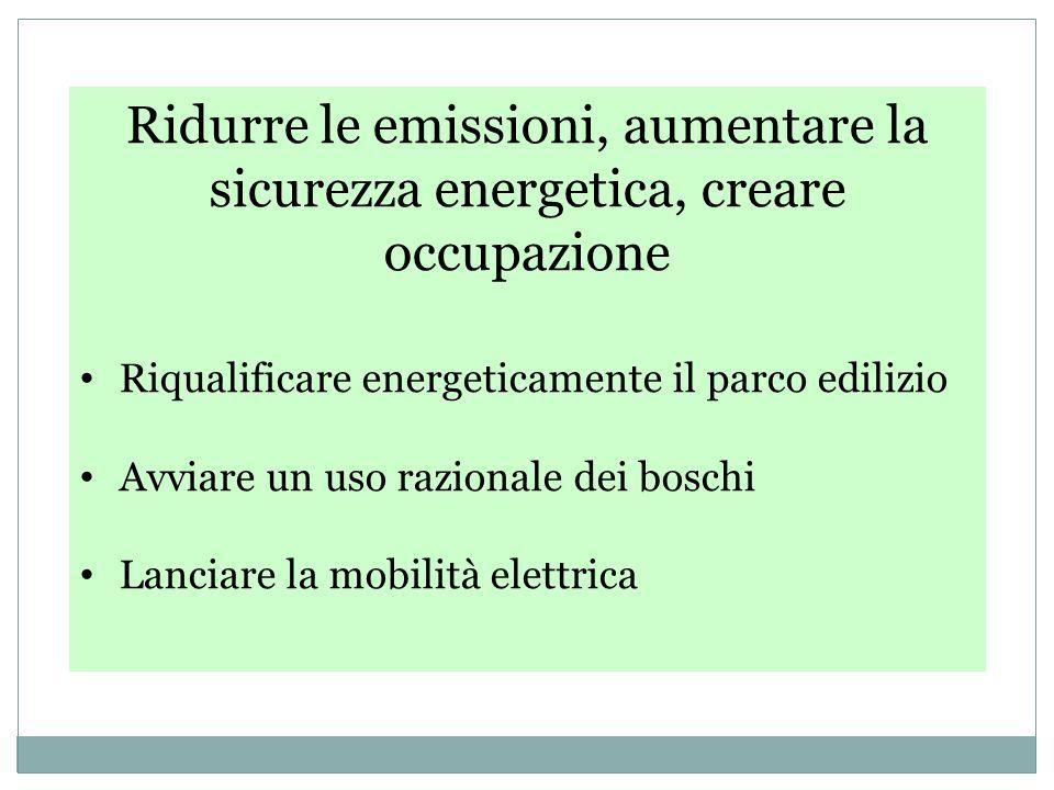 Ridurre le emissioni, aumentare la sicurezza energetica, creare occupazione Riqualificare energeticamente il parco edilizio Avviare un uso razionale dei boschi Lanciare la mobilità elettrica