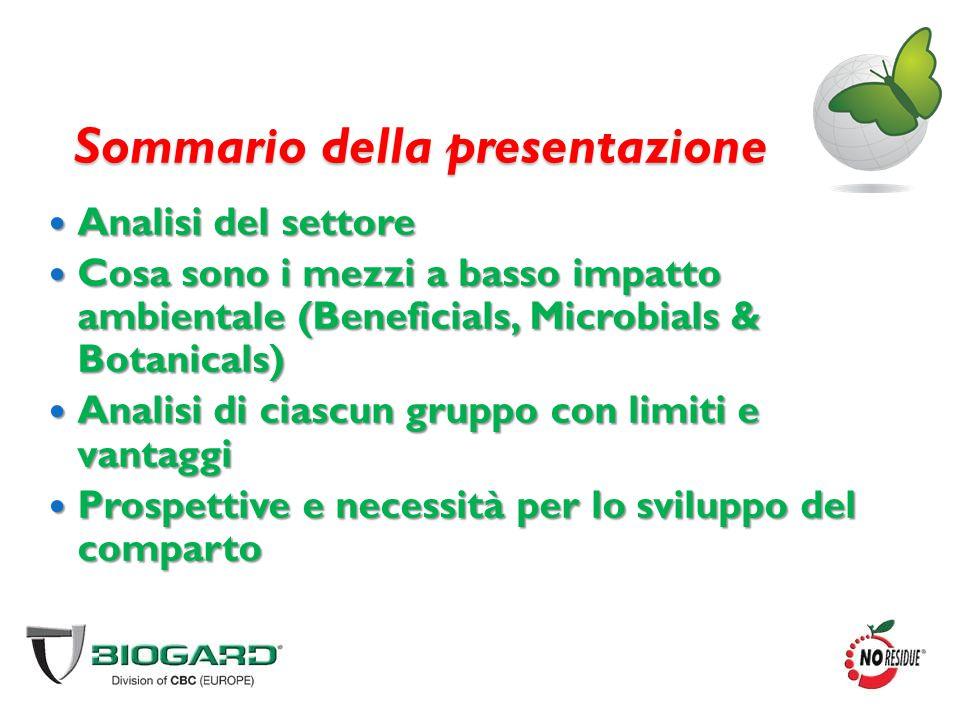 L-Carvone (olio di menta) Sostanza recentemente registrata in Italia per il trattamento delle patate in post- raccolta come antigermogliante, fungicida e battericida Inclusione in annex I dal 2008