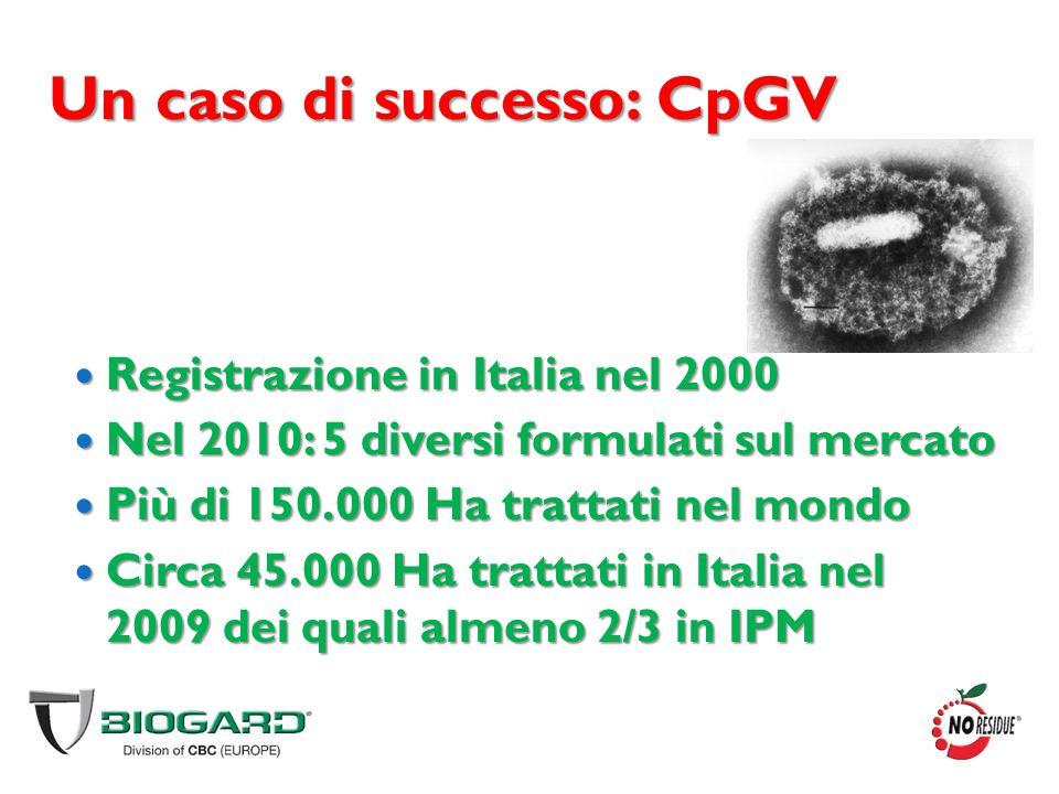 Un caso di successo: CpGV Registrazione in Italia nel 2000 Registrazione in Italia nel 2000 Nel 2010: 5 diversi formulati sul mercato Nel 2010: 5 dive