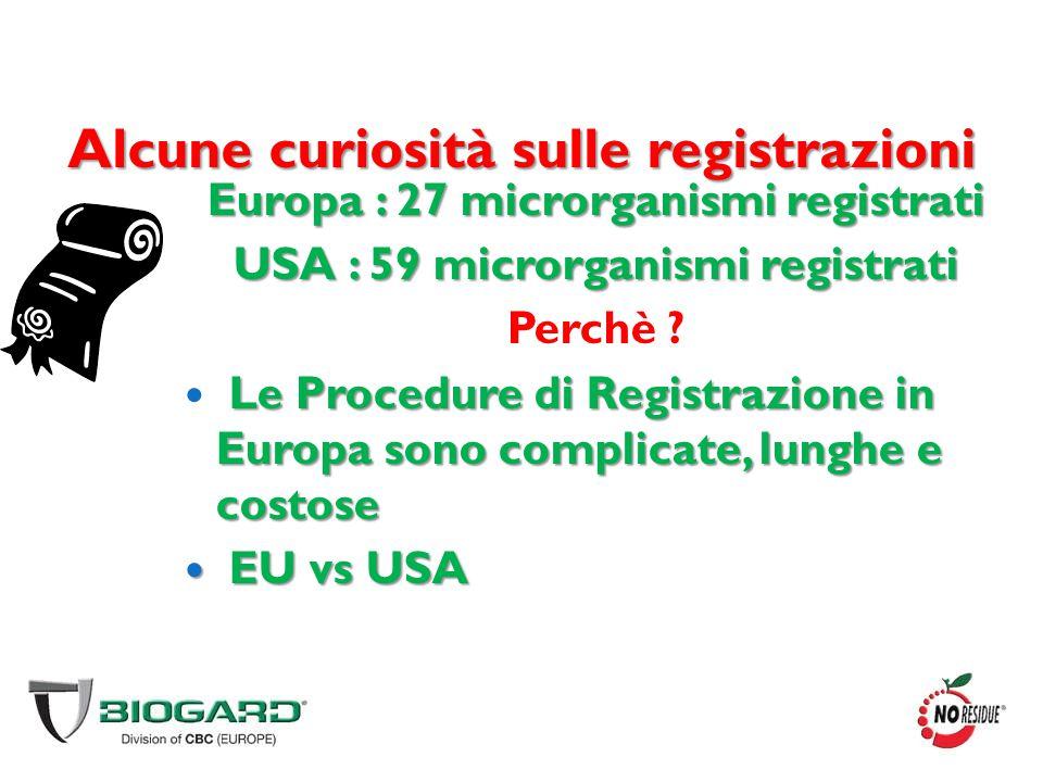 Alcune curiosità sulle registrazioni Europa : 27 microrganismi registrati USA : 59 microrganismi registrati Perchè ? Le Procedure di Registrazione in