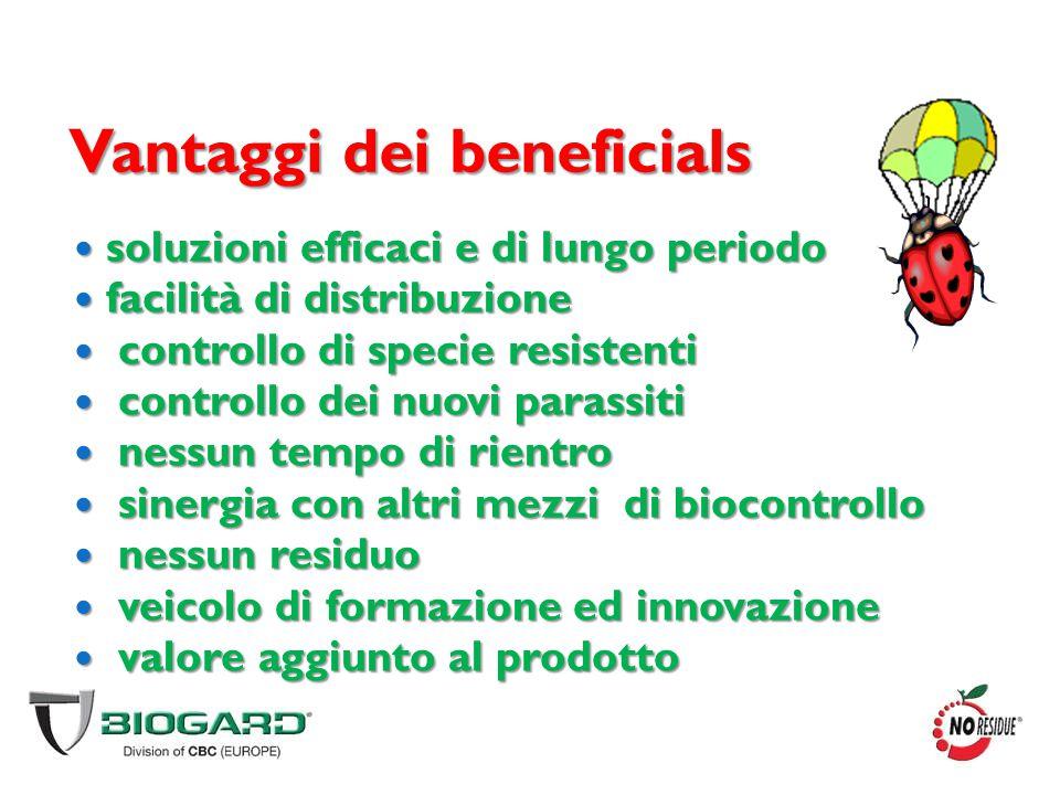 Vantaggi dei beneficials soluzioni efficaci e di lungo periodo soluzioni efficaci e di lungo periodo facilità di distribuzione facilità di distribuzio