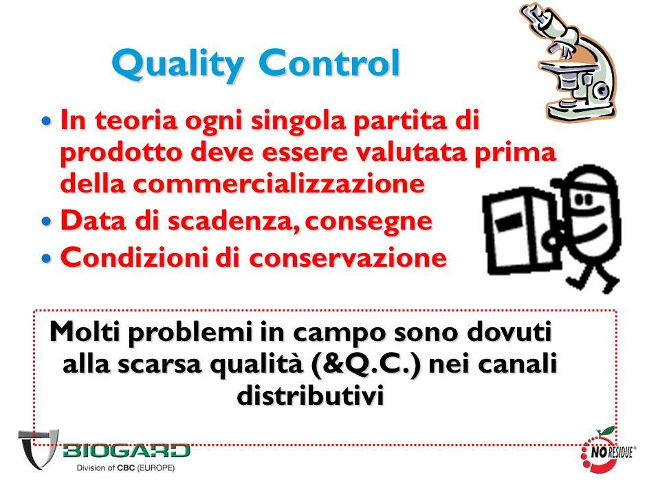 Quality Control In teoria ogni singola partita di prodotto deve essere valutata prima della commercializzazione In teoria ogni singola partita di prod