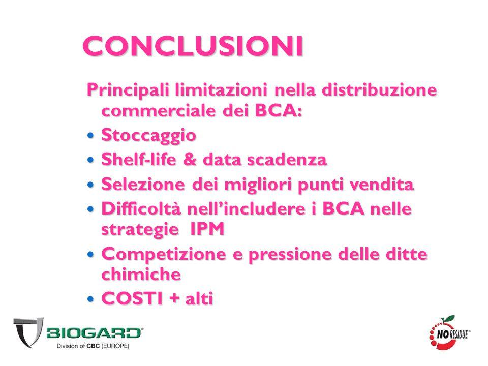 CONCLUSIONI Principali limitazioni nella distribuzione commerciale dei BCA: Stoccaggio Stoccaggio Shelf-life & data scadenza Shelf-life & data scadenz